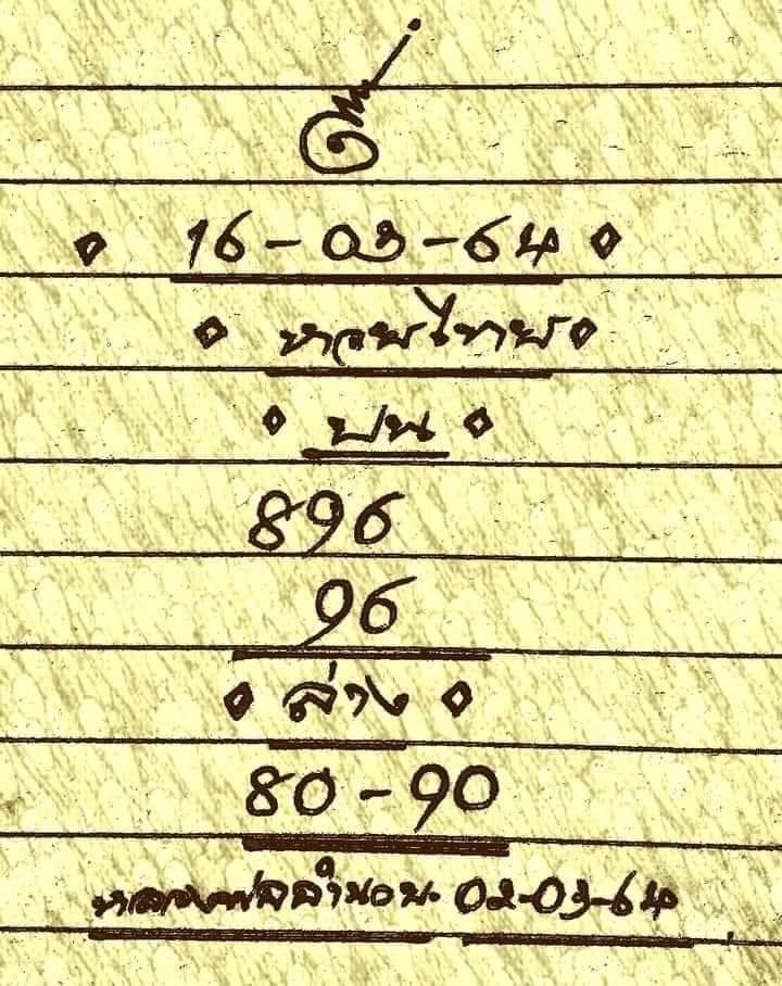หลวงพ่ออำนวย 16/3/64