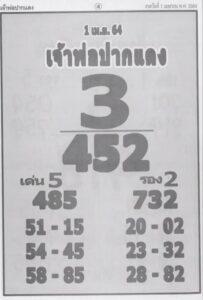 หลวงพ่อปากแดง 1/4/64